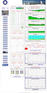 スペインのライブカメラ:スペイン南部,カラール峠(2,090m)にある「カラール・アルト天文台」と今の気象情報